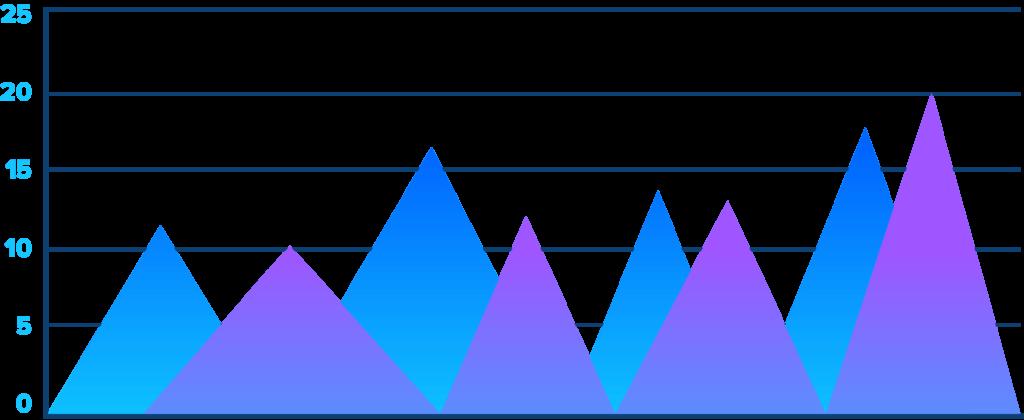 Региональное продвижение сайта